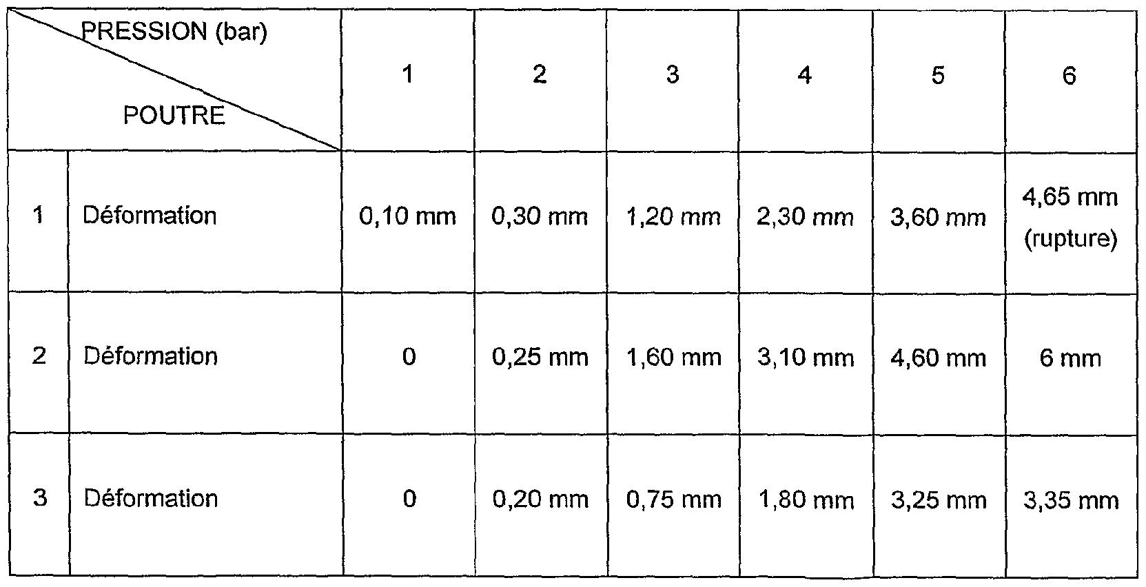 Patent ep2480729a1 profile metallique destine a etre utilise en tant que co - Coffrage perdu metallique plancher collaborant ...