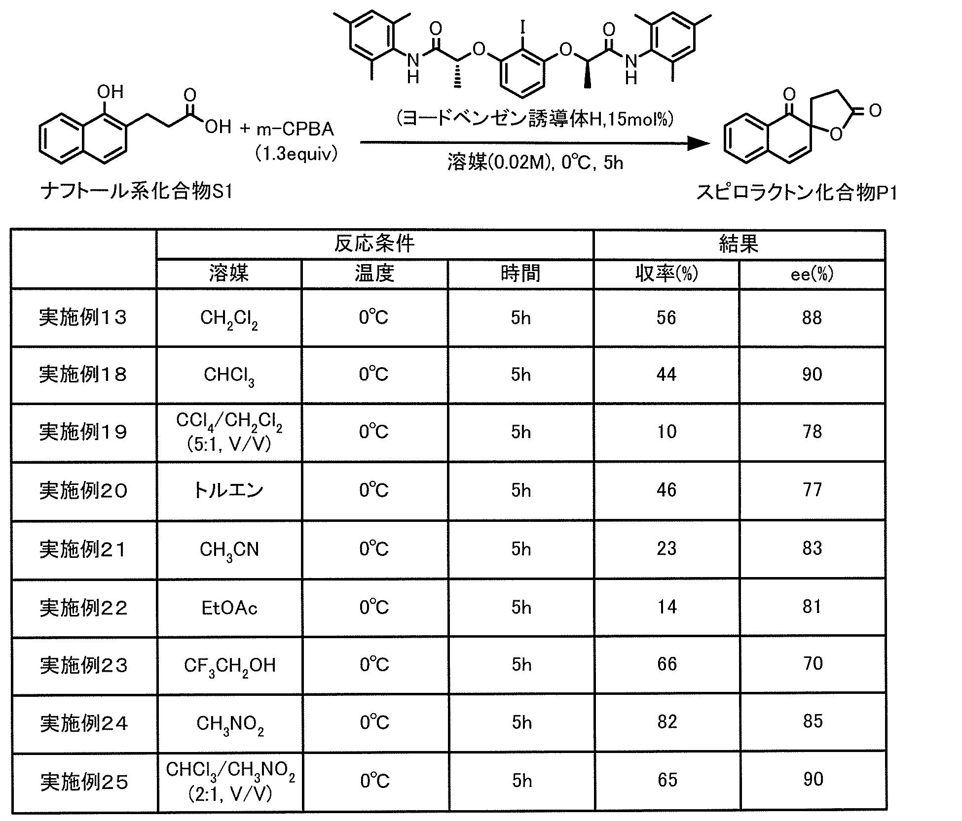 WO2011052388A1 - ヨードベンゼン誘導体及びそれを用いた光学活性スピロラクトン化合物の製法          - Google PatentsFamily