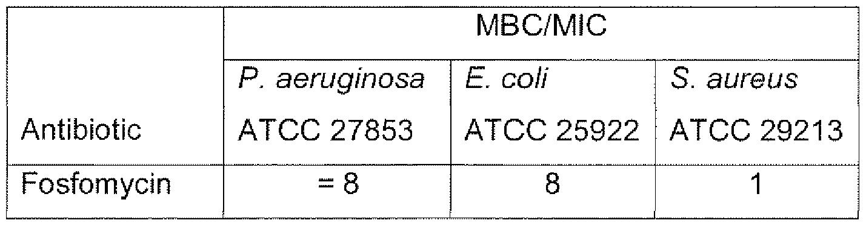 E. coli Milch