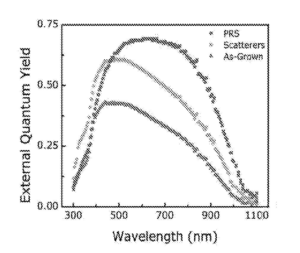 patent wo2011066570a2