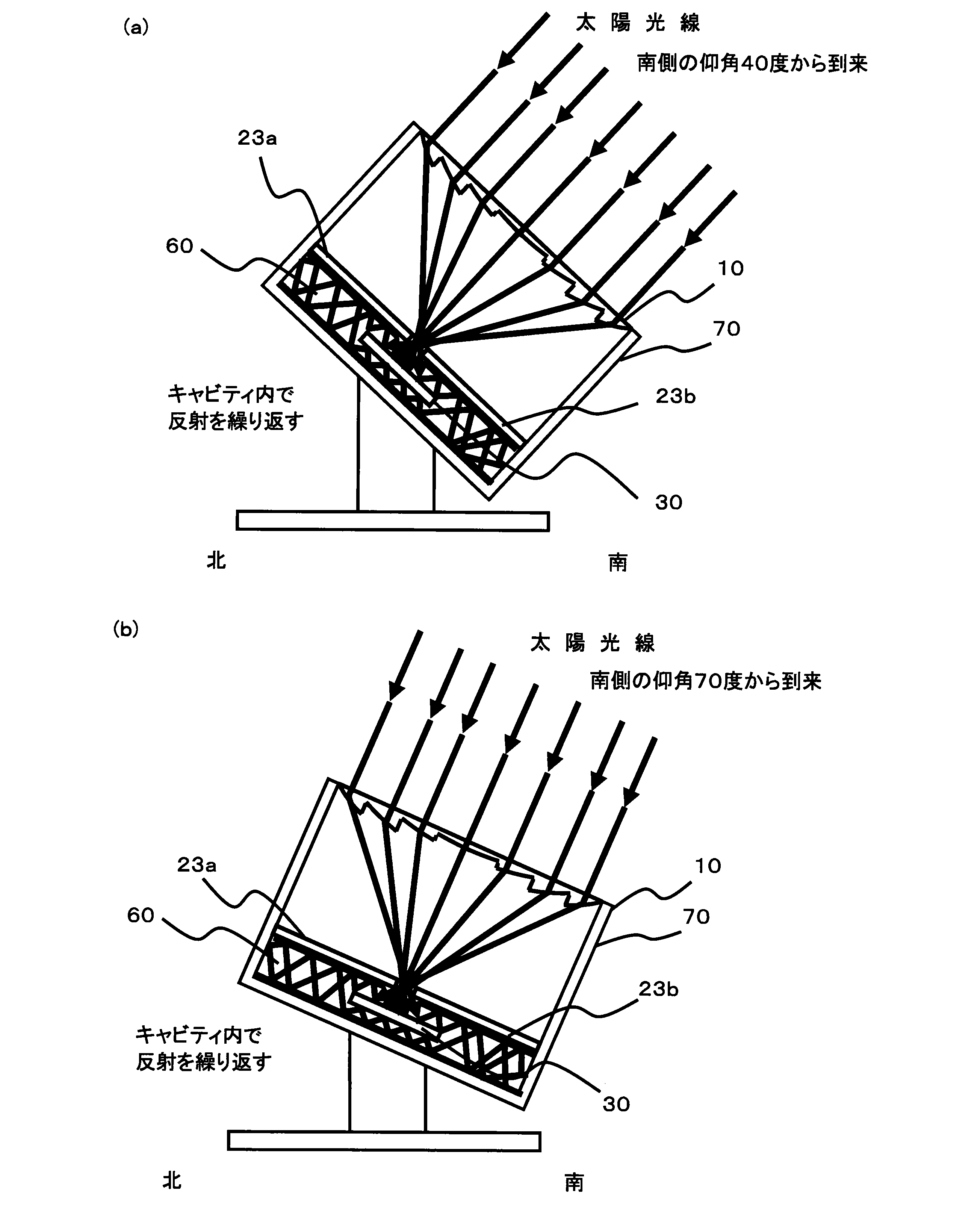 集光型太阳光発电システム