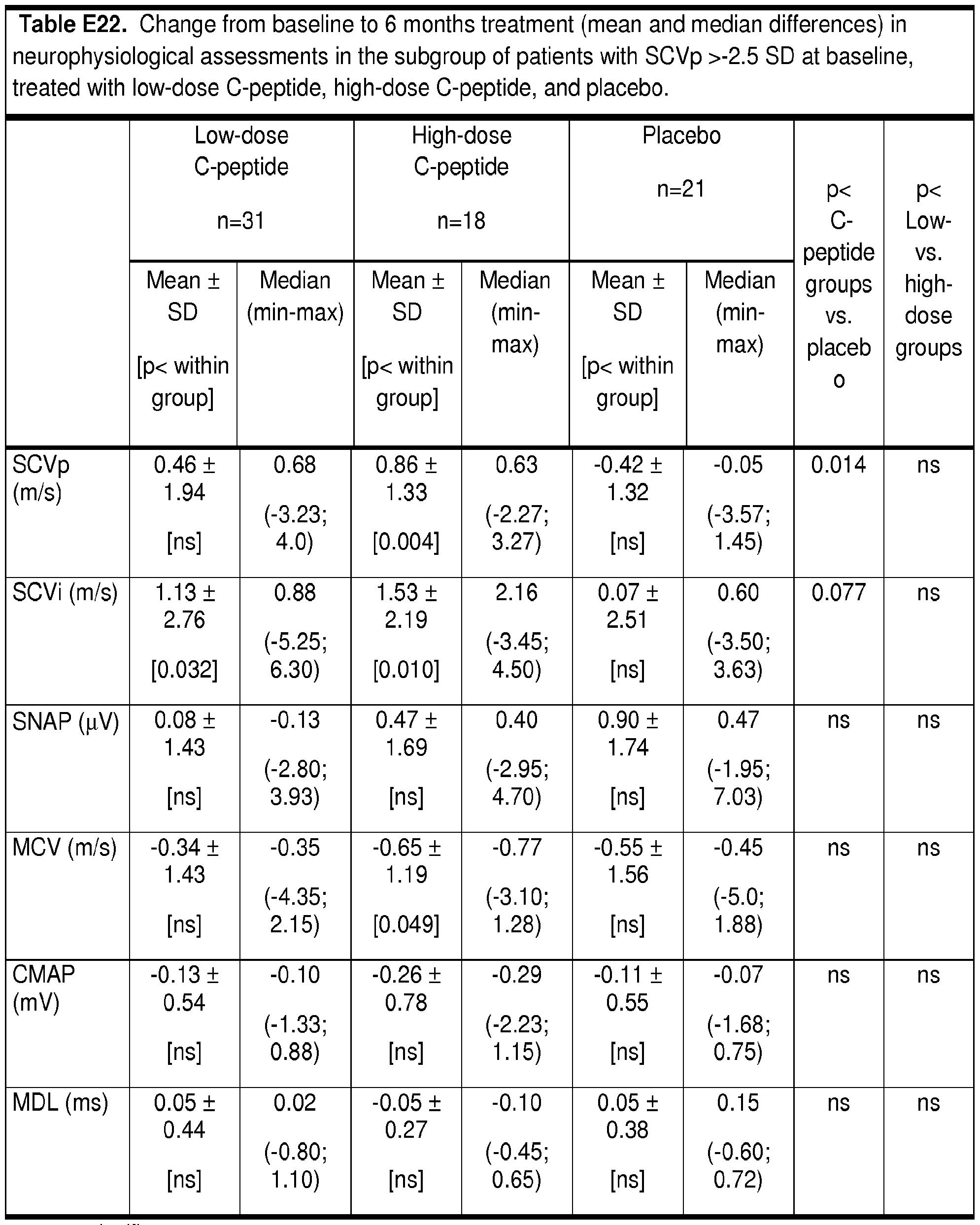 lasix effect on serum sodium