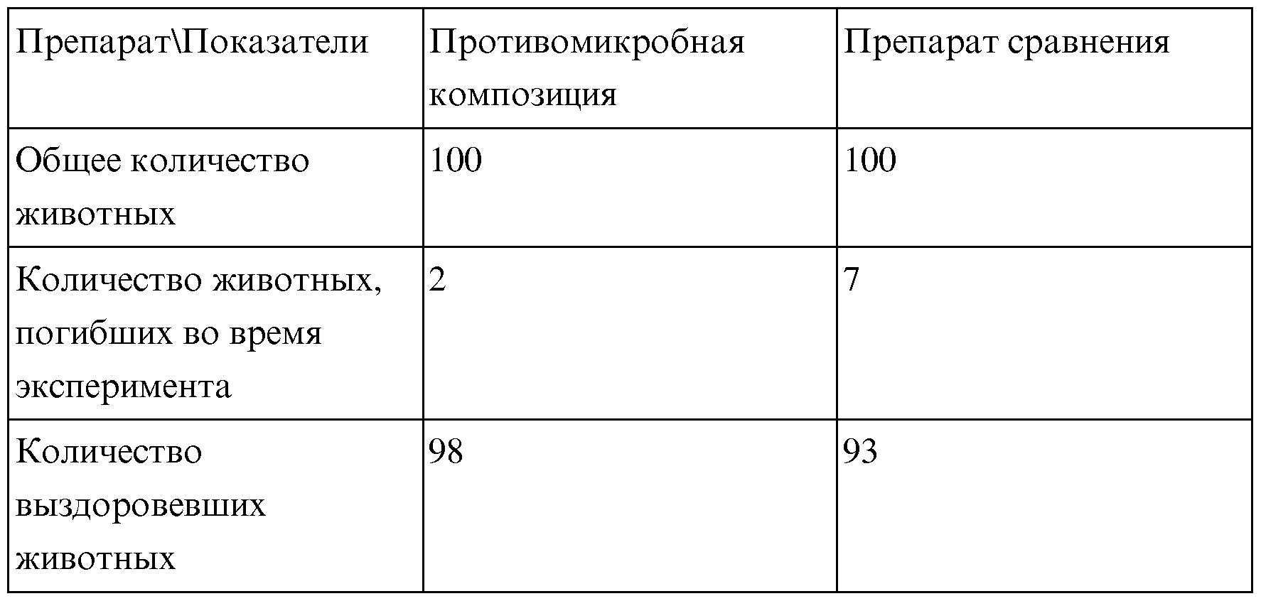 Эноксацин фото