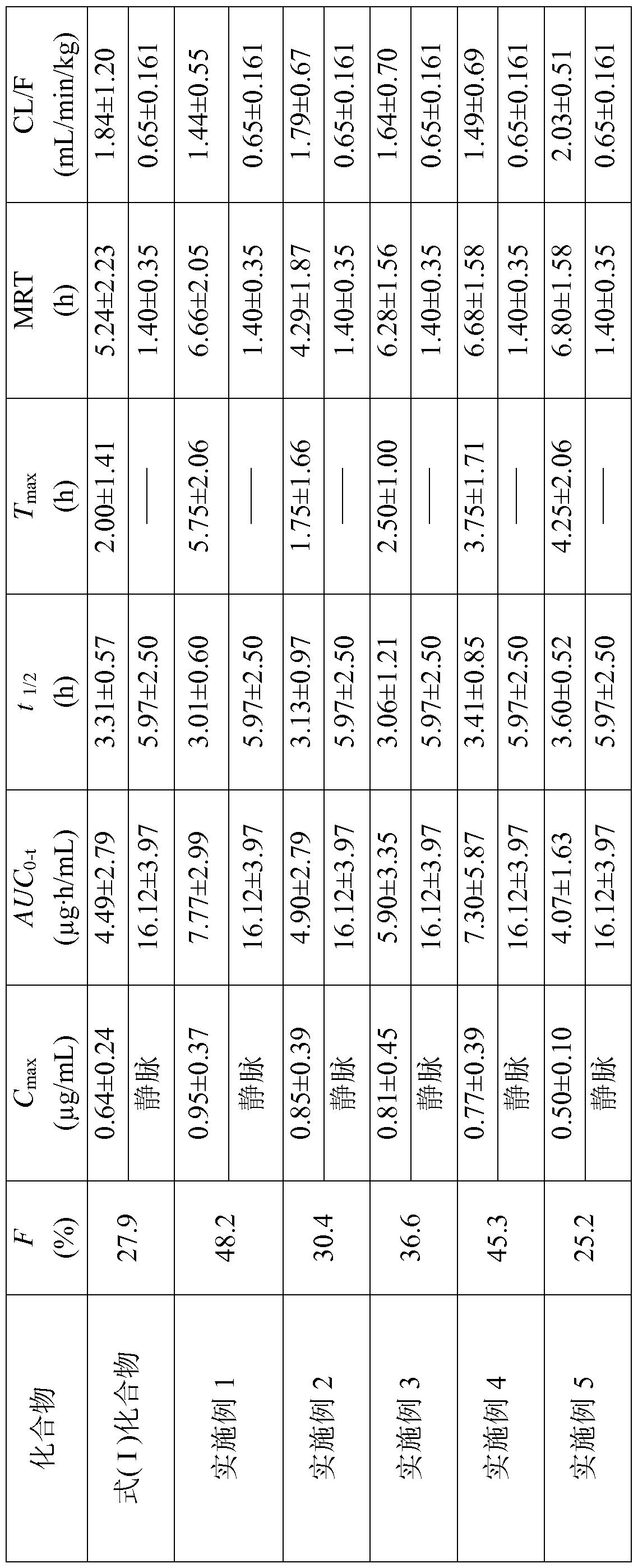吡咯并n杂环类衍生物的可药用