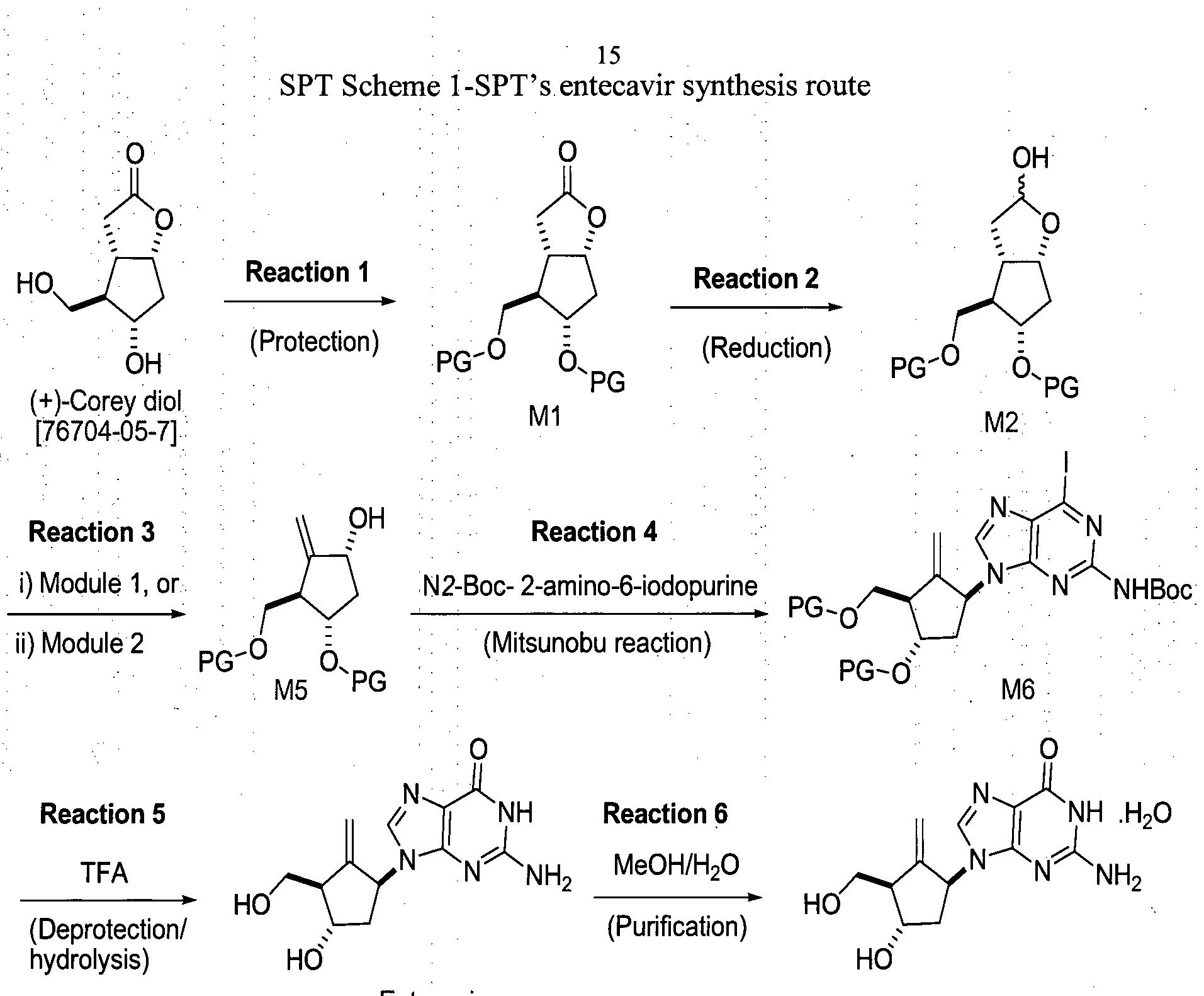Entecavir Chemical Synthesis