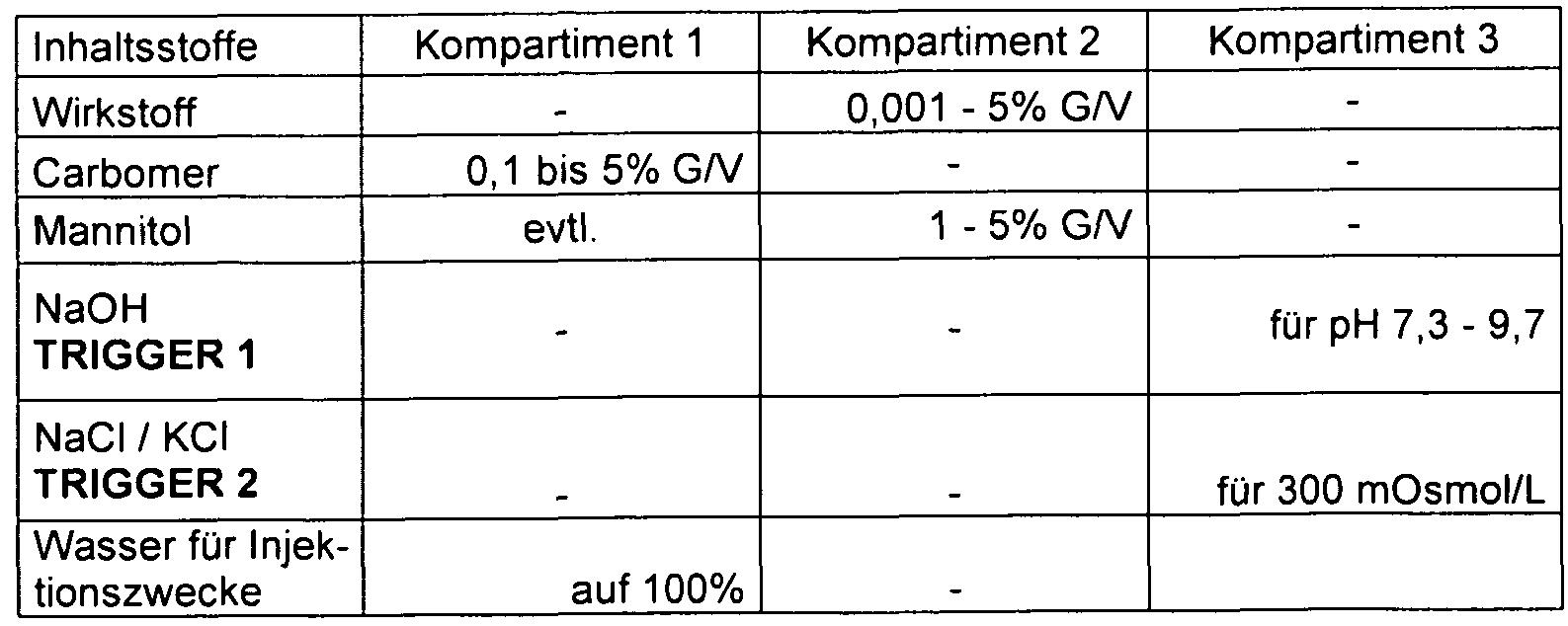 Wala mercurialis salbe beipackzettel ciprofloxacin