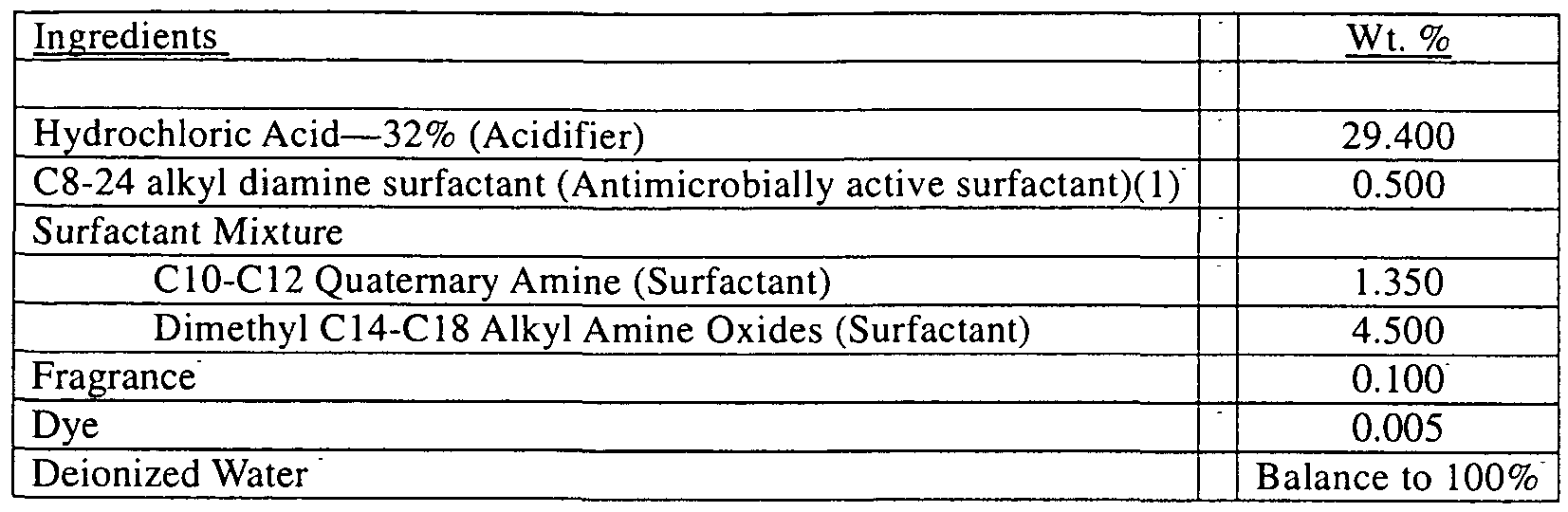 Patent wo2011106092a1 toilet bowl cleaner and method for Method bathroom cleaner ingredients