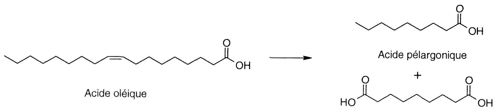 et d acide oleique contenu dans l huile