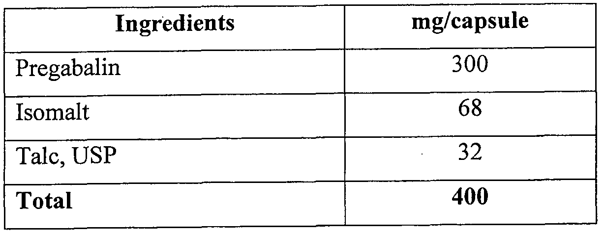 impurity profile pregabalin for anxiety