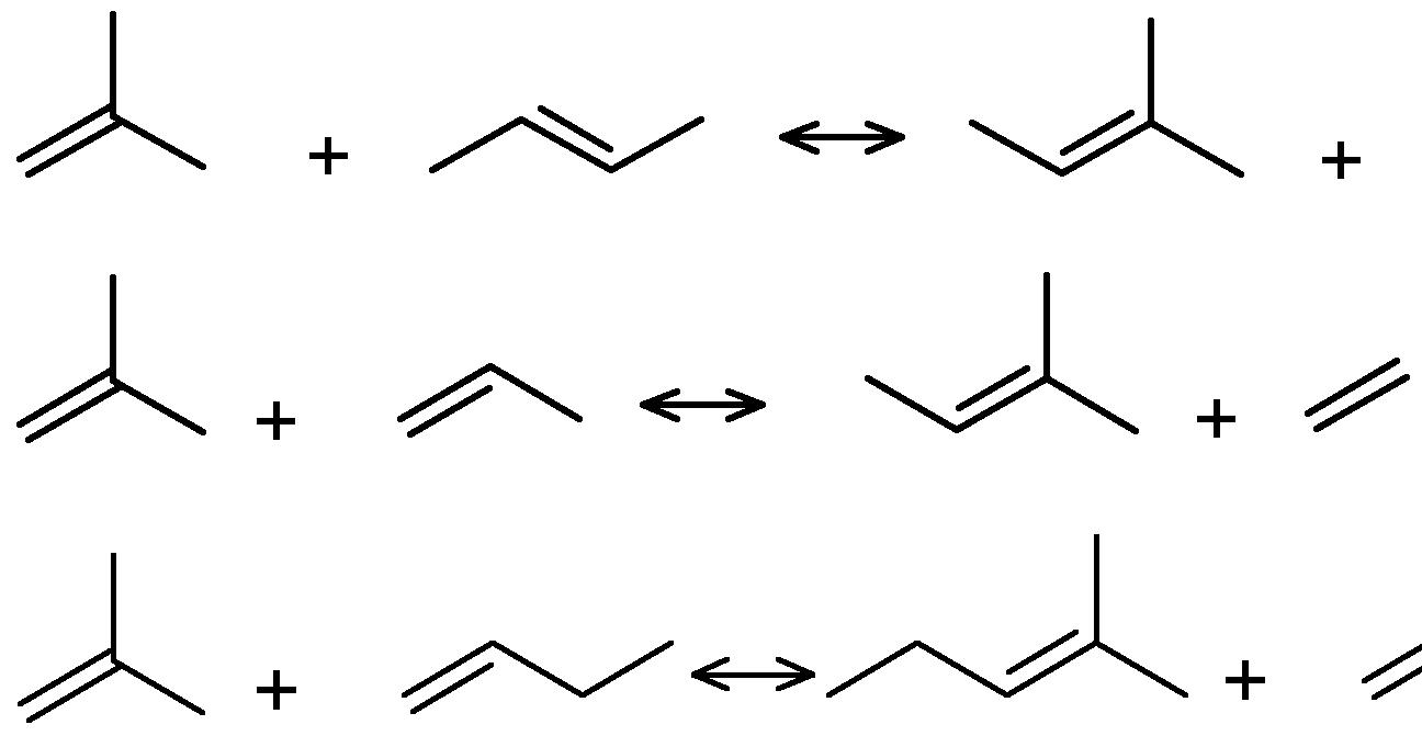 ethylene butene metathesis Olefin metathesis,  ethylene feeds an ethylene-dimerization unit that converts ethylene into butene  converts the methanol to ethylene and/or propene.