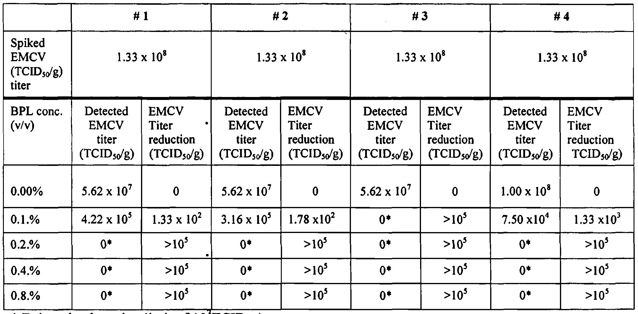 Virology Methods Manual - 1st Edition