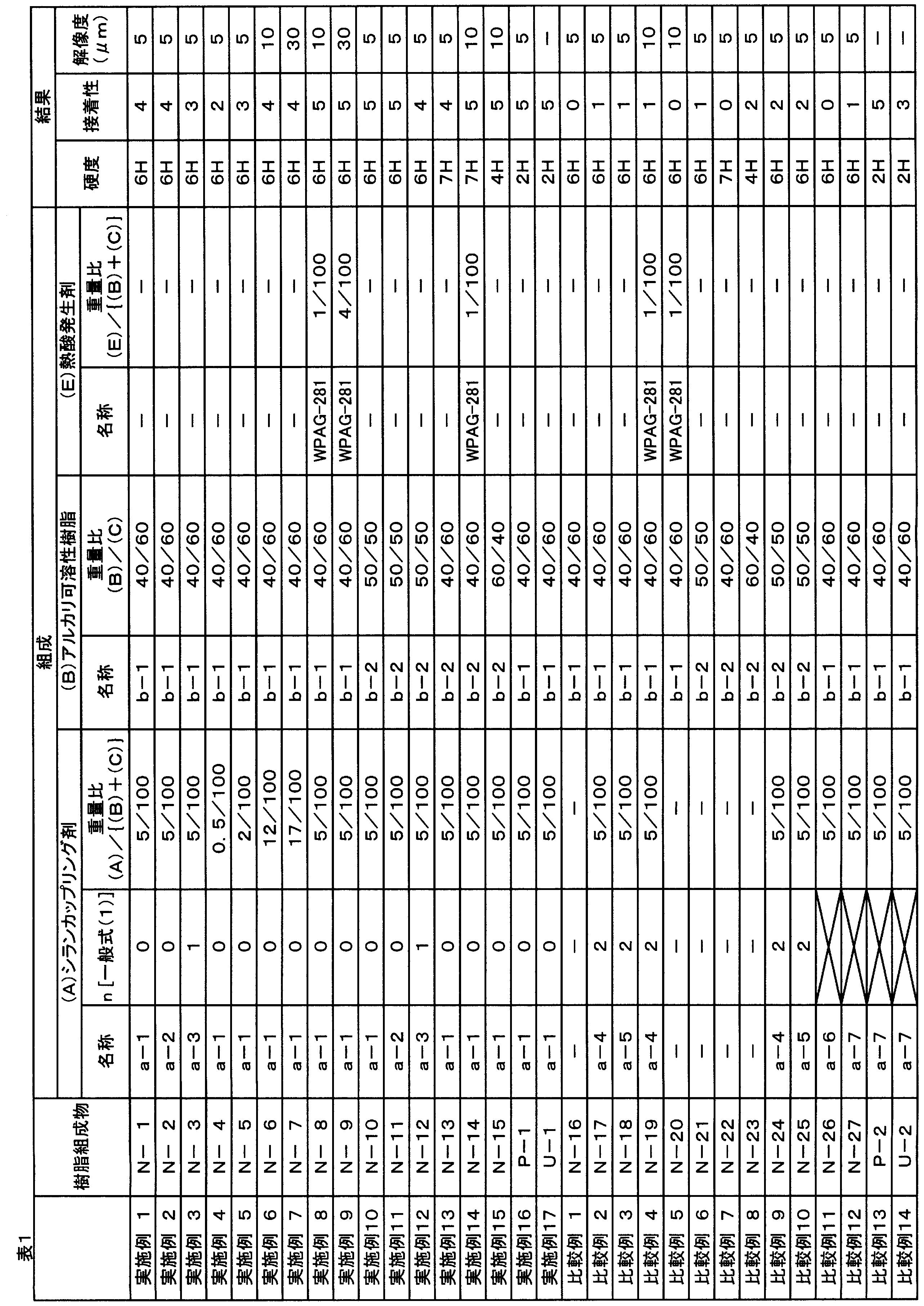 WO2011114995A1 - シランカップリング剤、ネガ型感光性樹脂組成物、硬化膜、およびタッチパネル用部材         - Google PatentsFamily