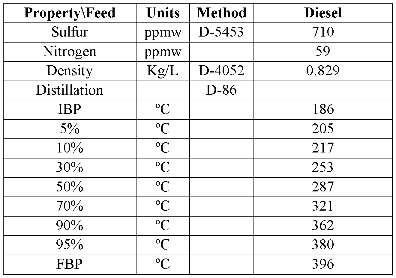 Gallon conversion chart liter images gallon conversion chart liter liquid conversion chart gallon nvjuhfo Image collections