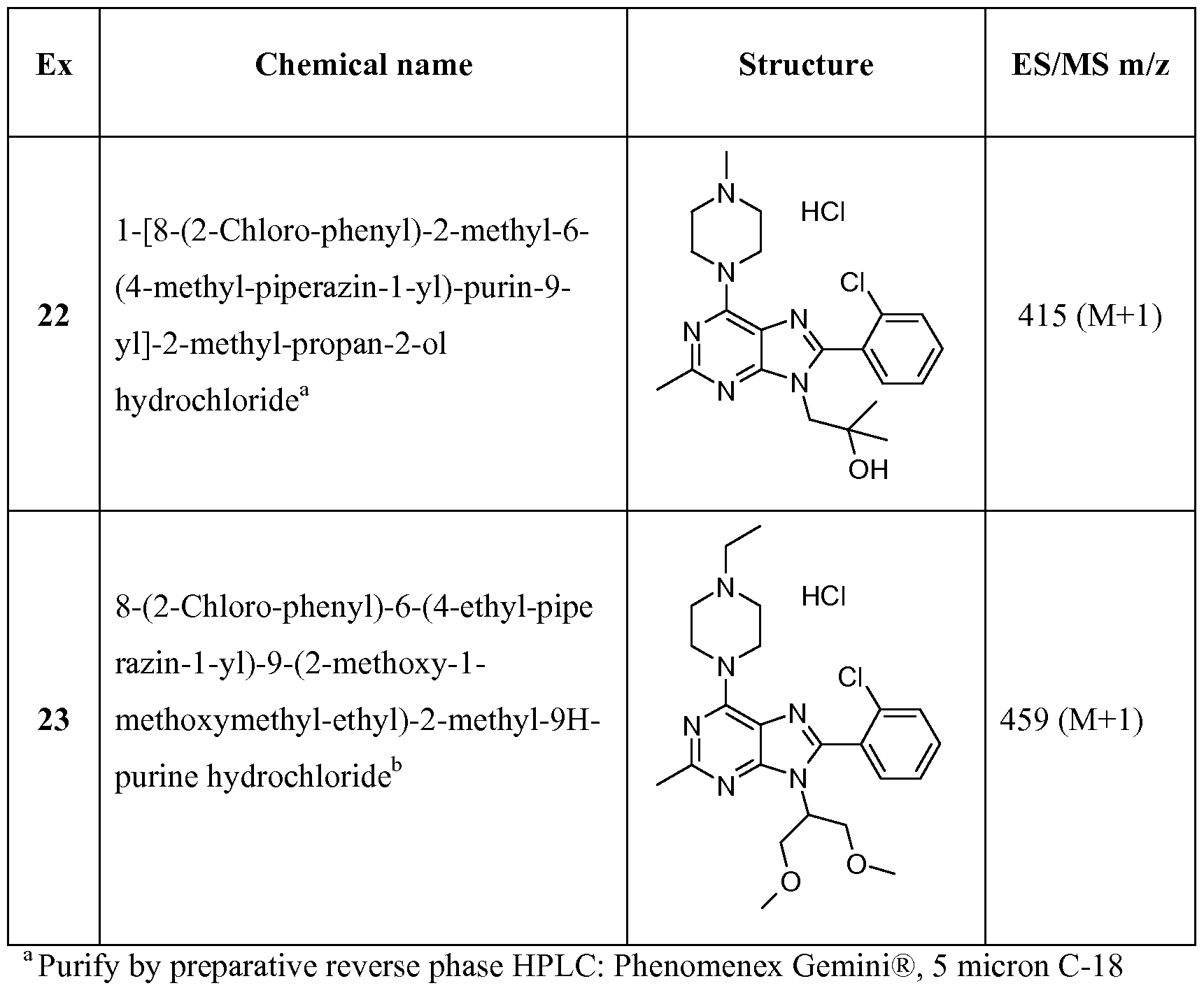 how to prepare a 18-crown-6 solution in acetonitrile