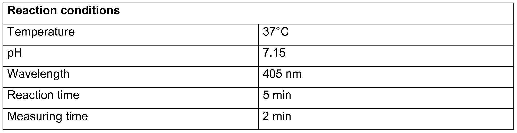 protease assay tyrosine standard pdf