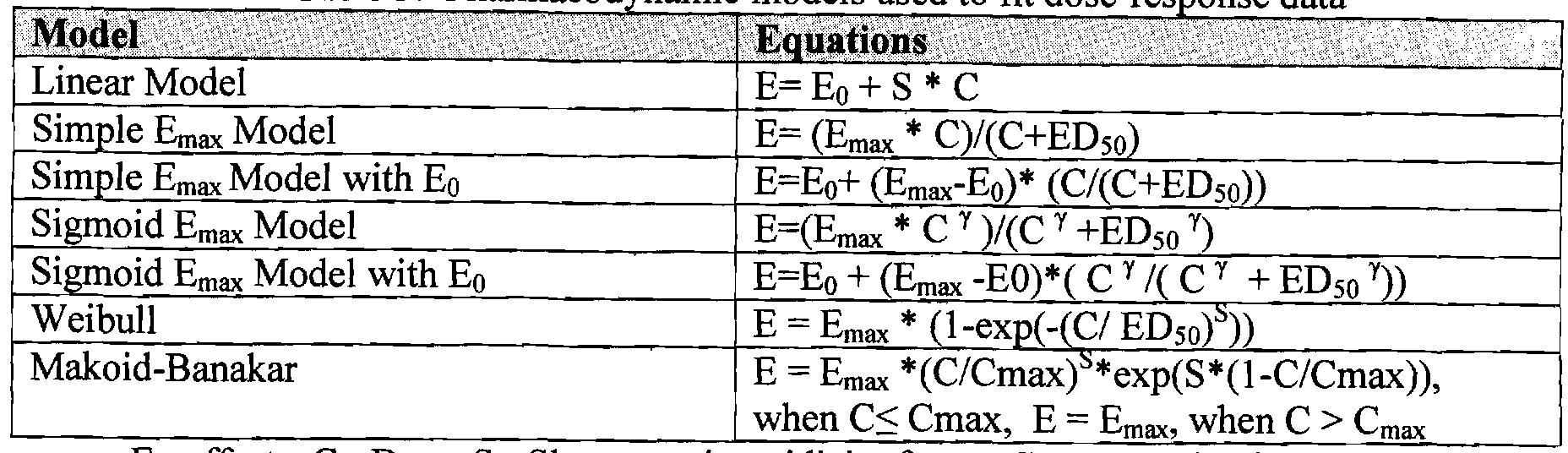 compare the measurements in the study with the standard normal distribution Often we wish to compare two samples,  if one distribution has a standard deviation 10,  the x's are an iid sample from a normal distribution.