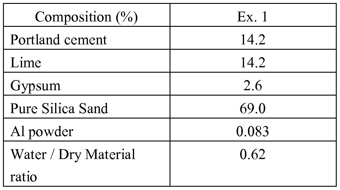 Concrete Mix Design Formula : Patent ep a process for the manufacture of