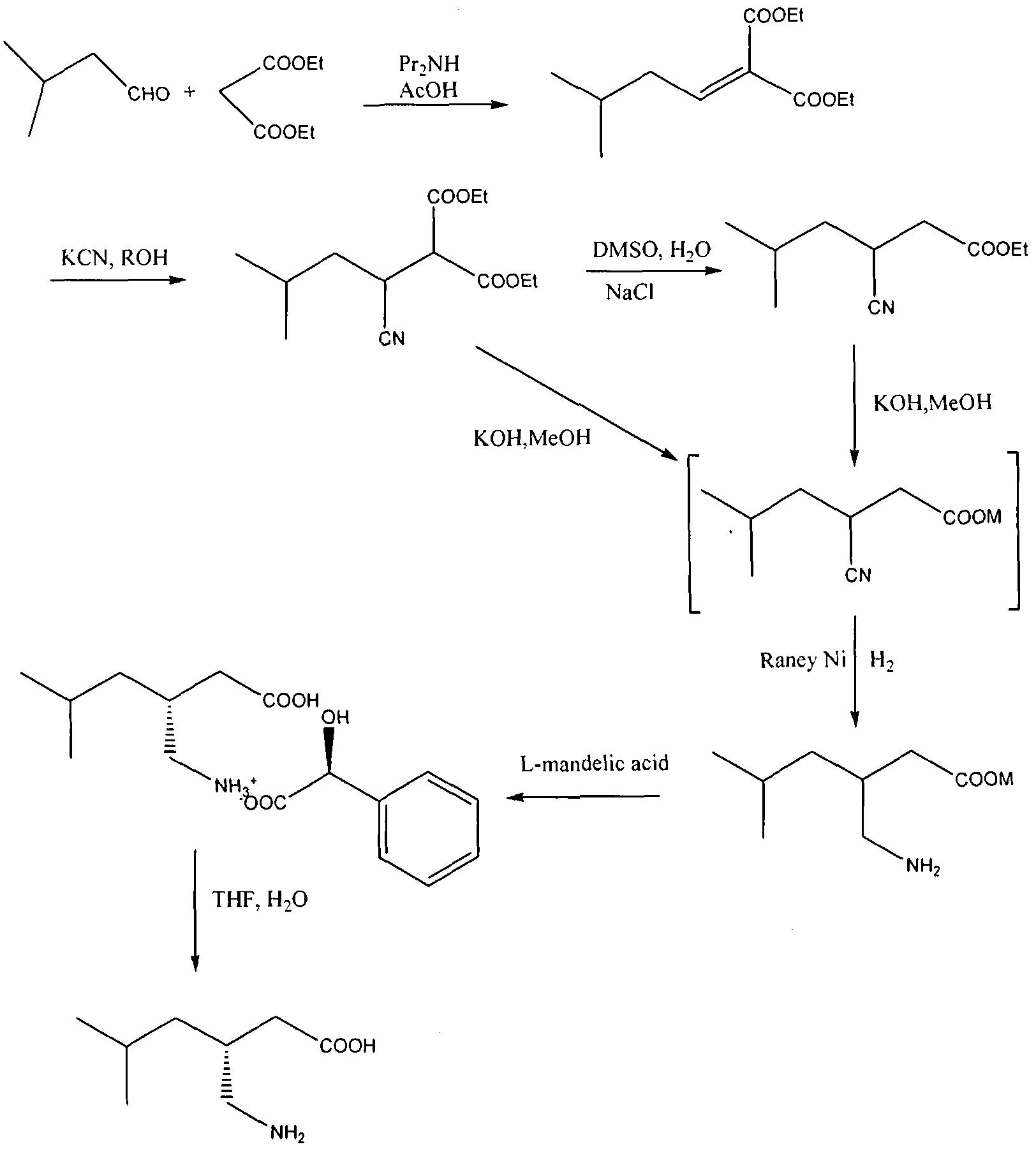 pregabalin route of synthesis