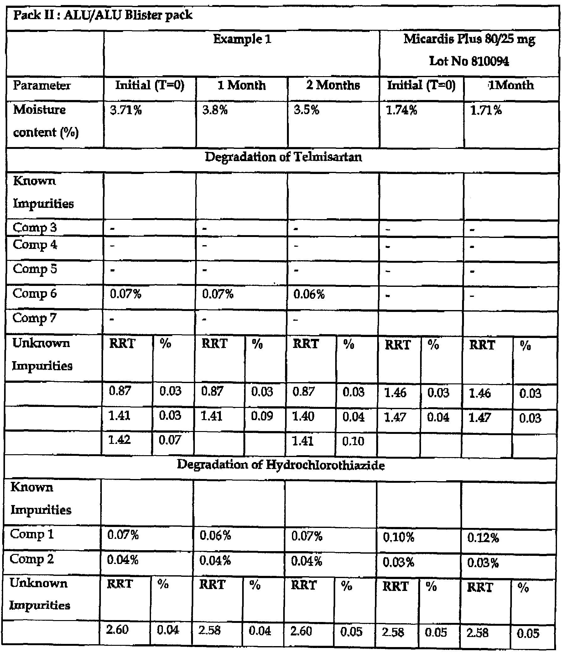hydrochlorothiazide price germany