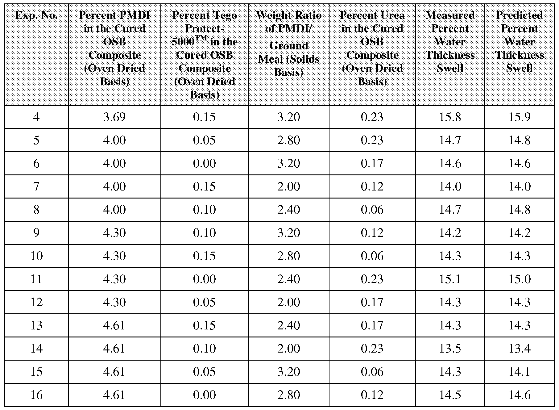 Weight Of Lumber Plywood ~ Plywood thickness chart calculator woodworking
