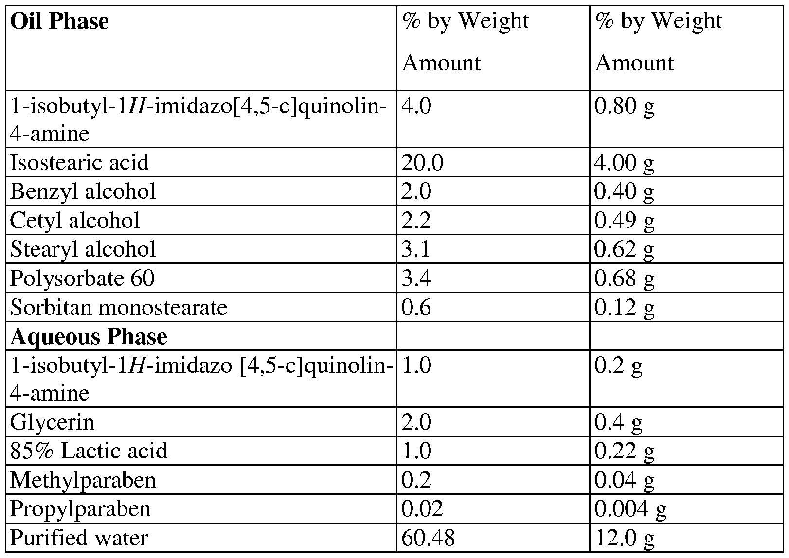 generic glucophage
