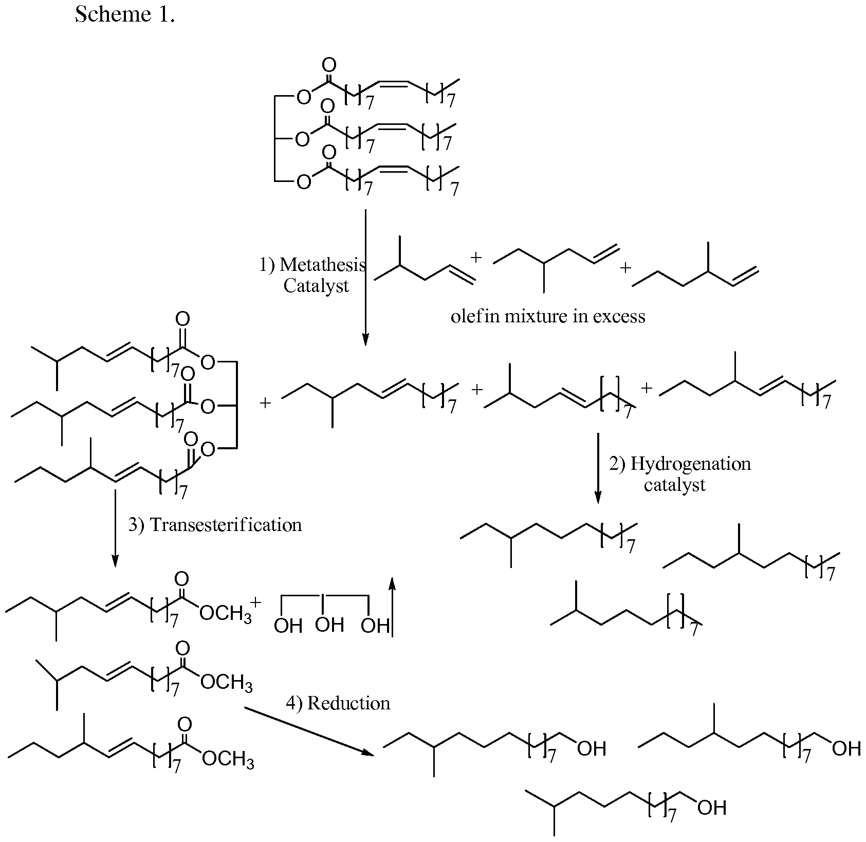 tungsten hexachloride metathesis Soybean oil was metathesized with the standard homogenous metathesis catalyst, which consisted of tungsten hexachloride (wcl 6) and tetramethyl tin (me 4 sn) in chlorobenzene as solvent the reactions were terminated at different time intervals.