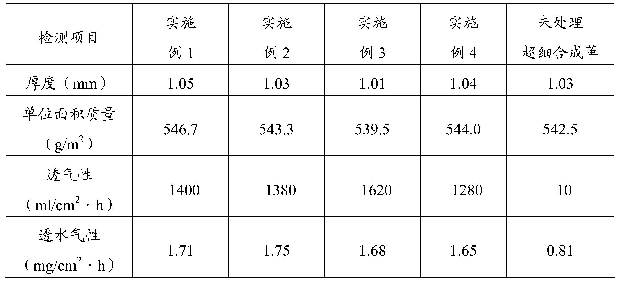 """一种提高定岛超细纤维合成革卫生性能的方法 本申请要求于 2010 年 8 月 25 日提交中国专利局、 申请号为 201010262234.5、 发明名称为""""一种提高定岛超细纤维合成革卫生性能的方法"""" 的中国专利申请的优先权, 其全部内容通过引用结合在本申请中。 技术领域 本发明涉及合成革,具体涉及一种提高定岛超细纤维合成革卫生性能的方 法。 背景技术 天然皮革资源有限, 而且生产过程中会产生较大的污染, 因此, 具有优良 性能的仿真合成革的开发成为人类的追求。在仿真皮革中, 以具有三维网状结 构的超"""