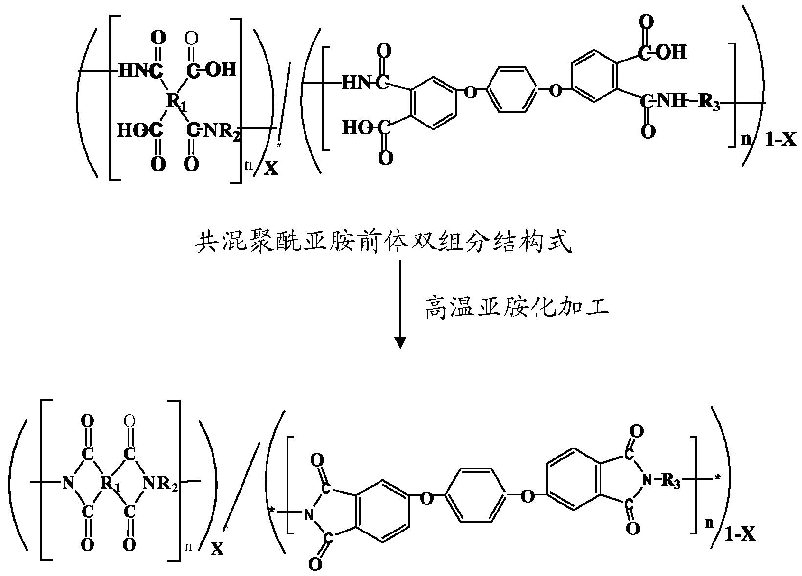 共混聚酰亚胺双组分结构式