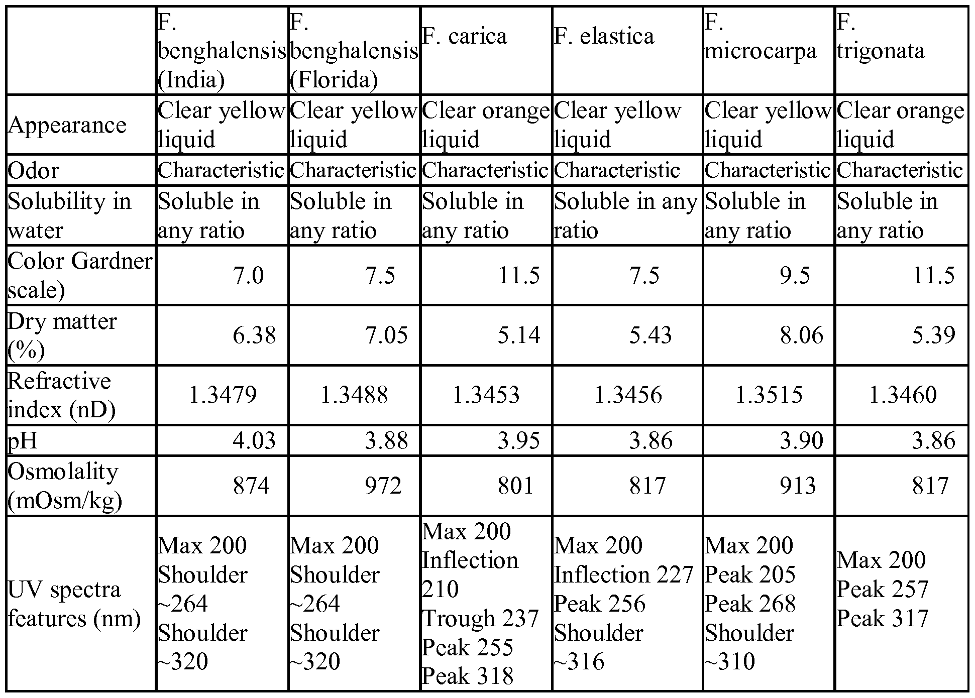 nsaid potency related keywords suggestions nsaid potency long nsaid potency chart template