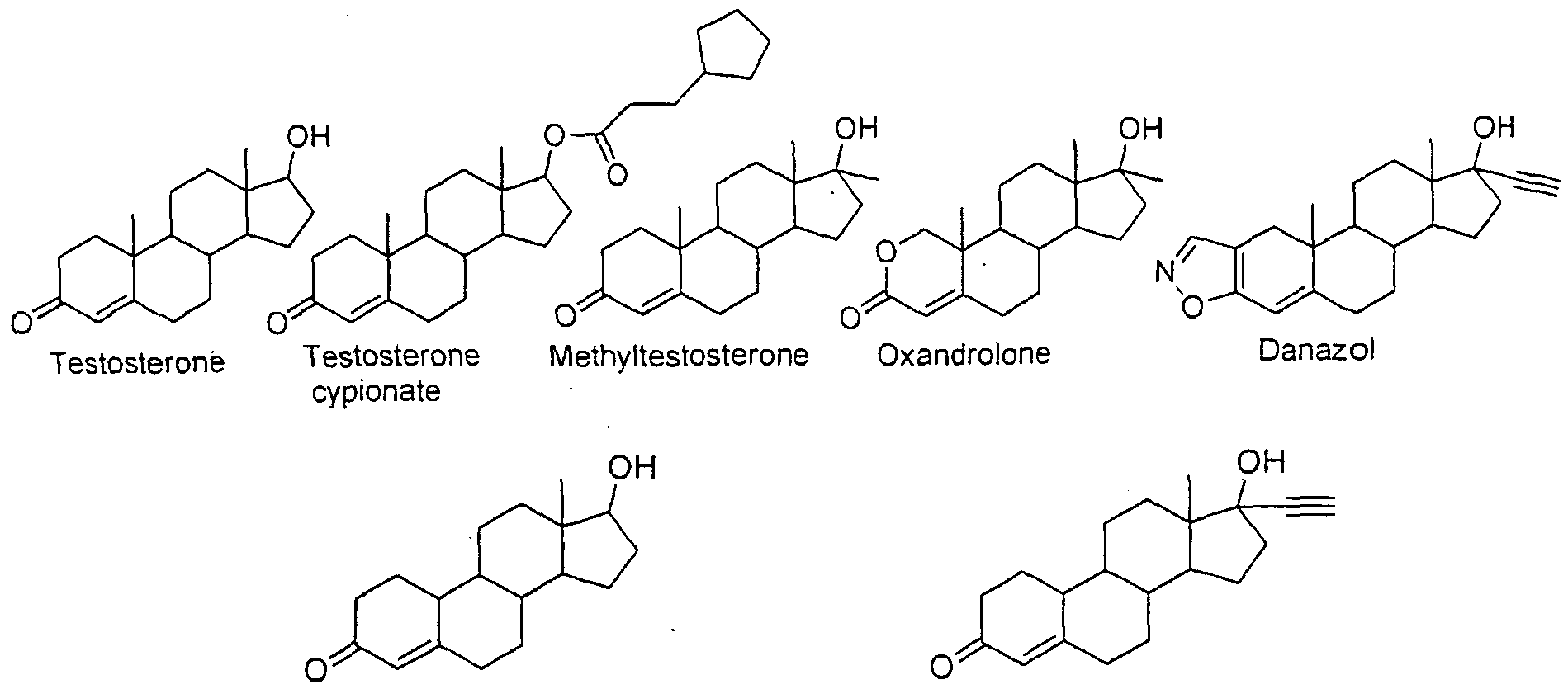 oxandrolone inflammation