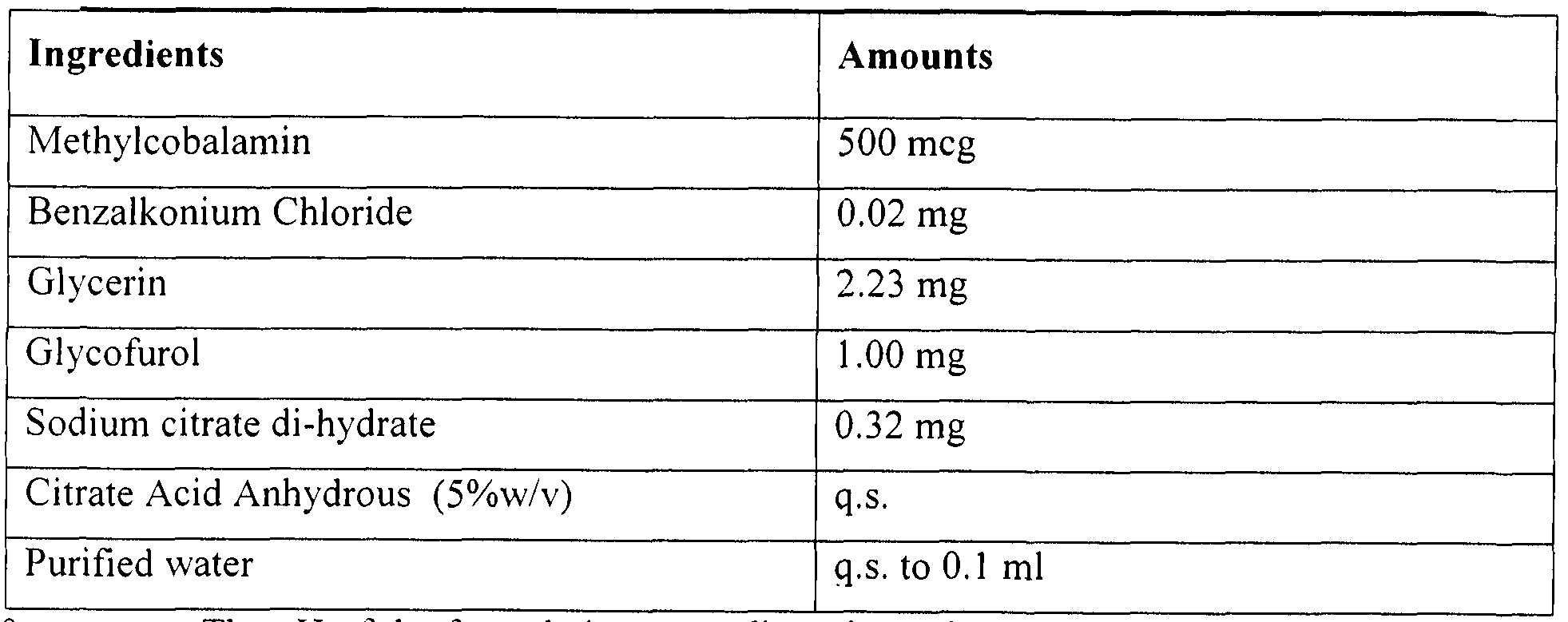 is sodium glycocholate a steroid