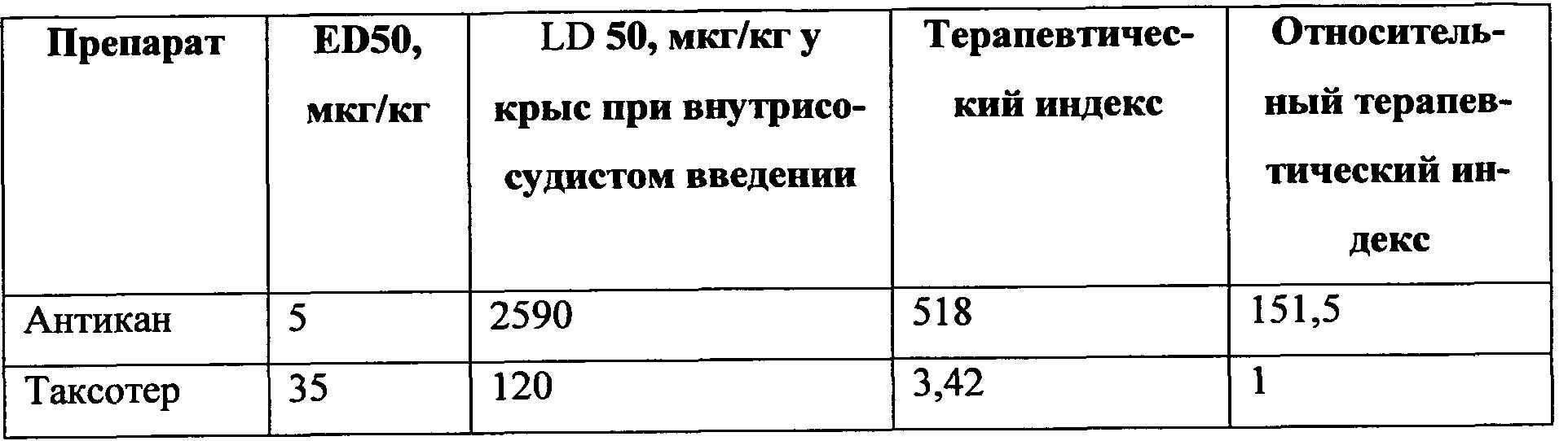 Индекс Терапевтический фото