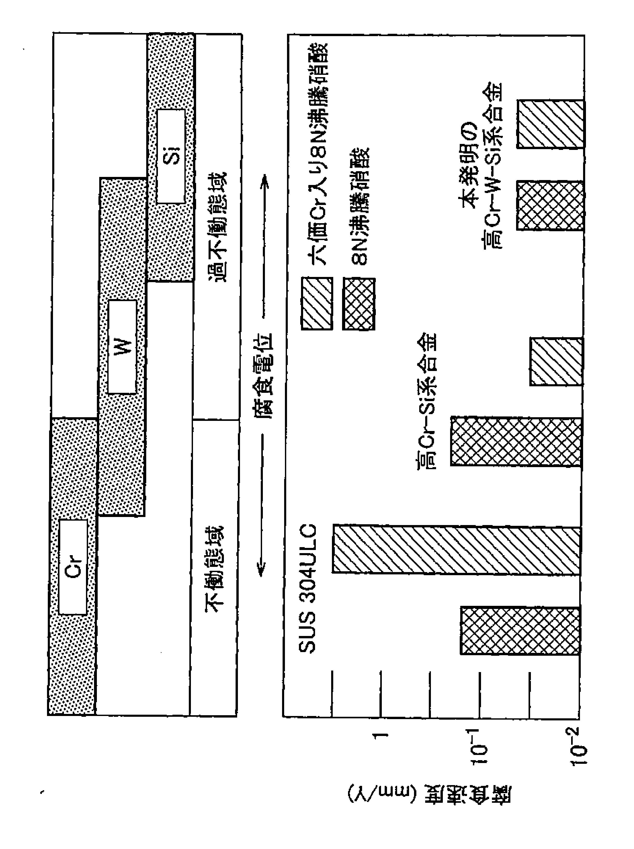 xqb62-3268g电路图