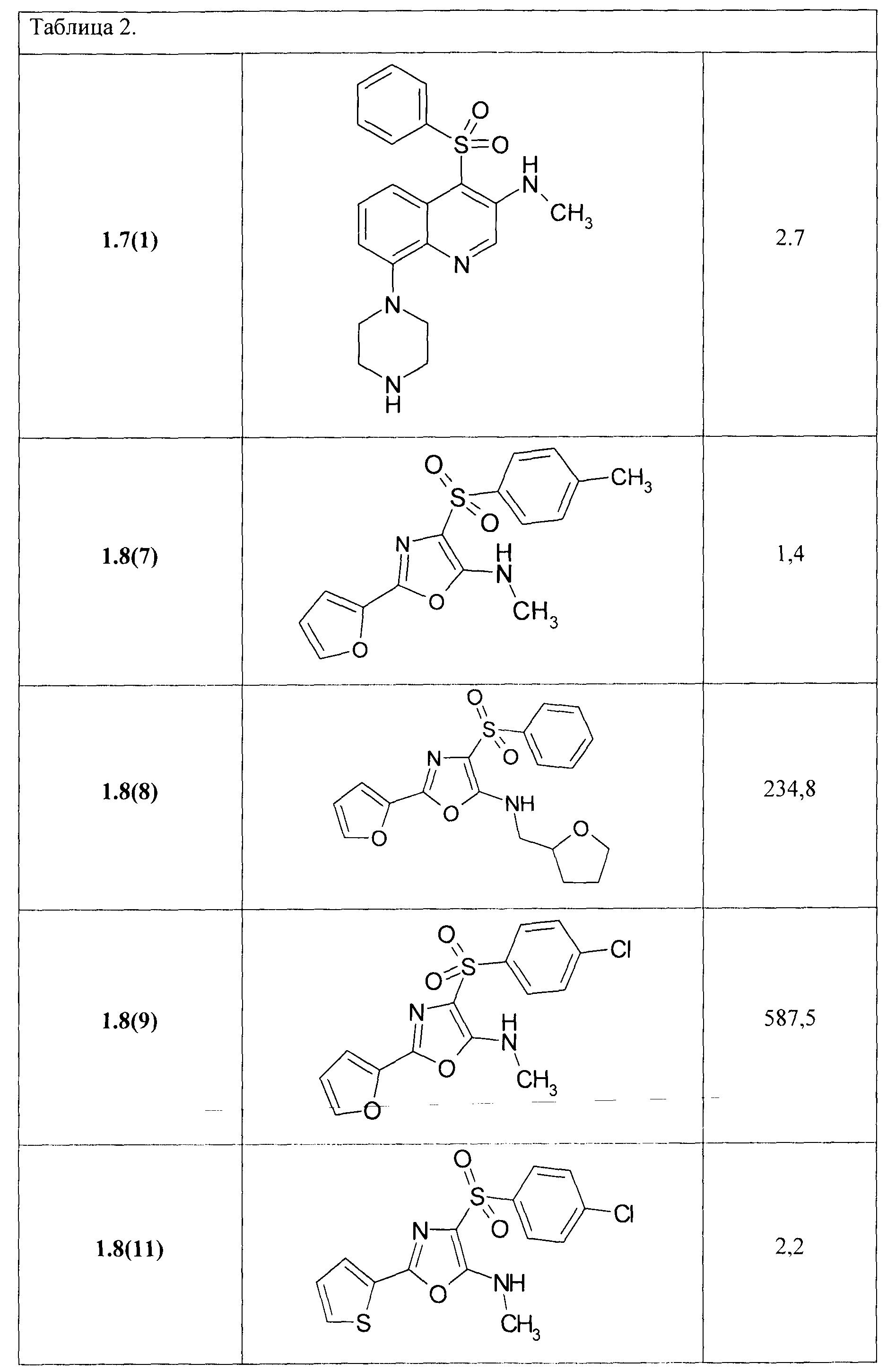 получение co2 ch4 h20 caco3 диоксид двуокись углерода