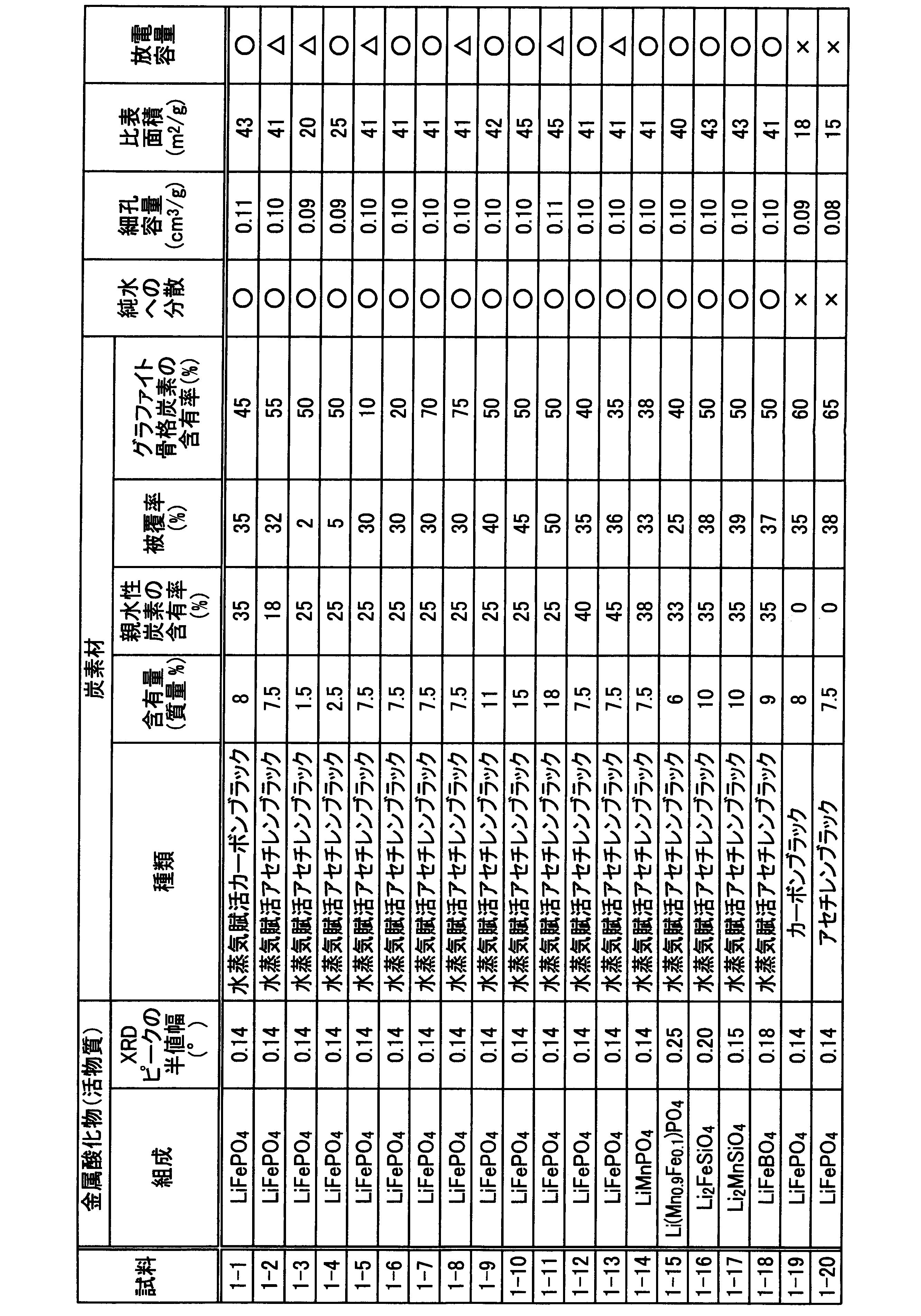 电池炉电路图m-228f