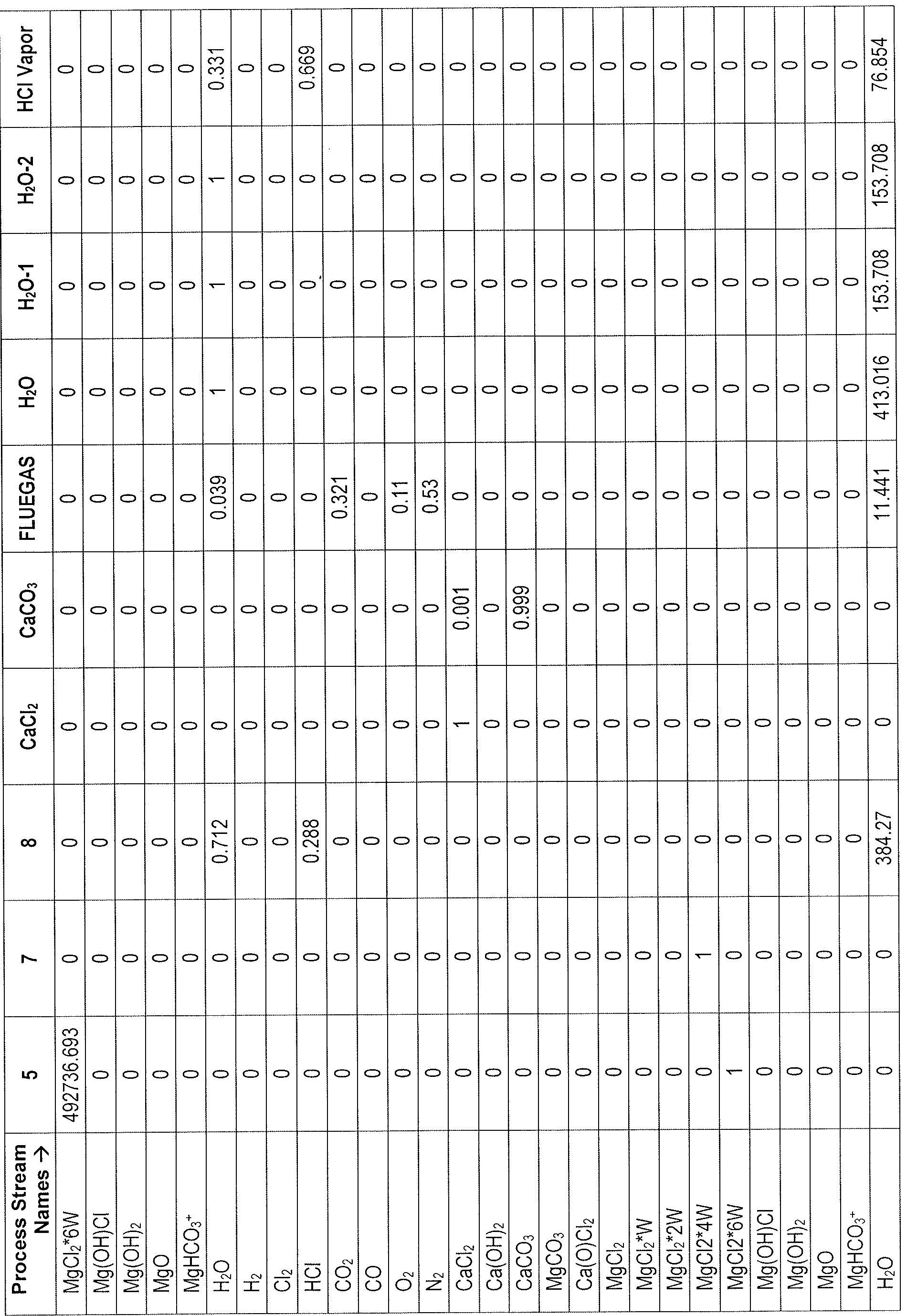 patent wo2012122496a1