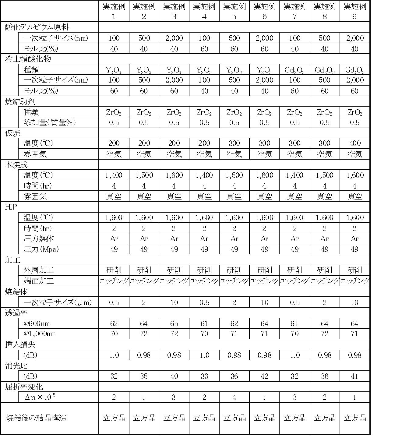 (株)リペアエンジ(福岡県福岡市早良区/土木一式工事、とび