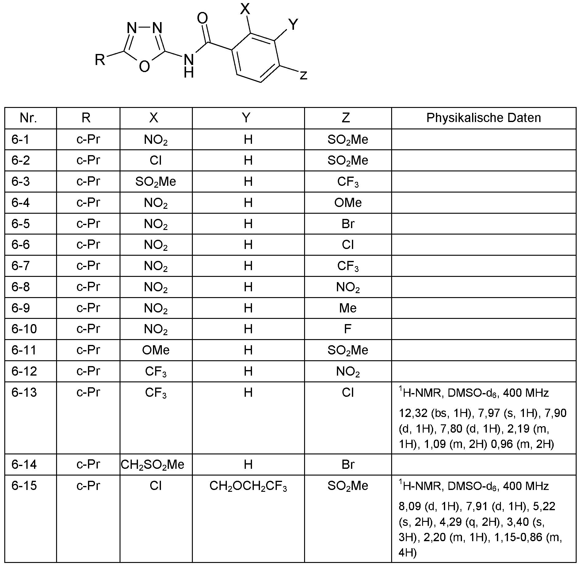 propranolol mechanism of action