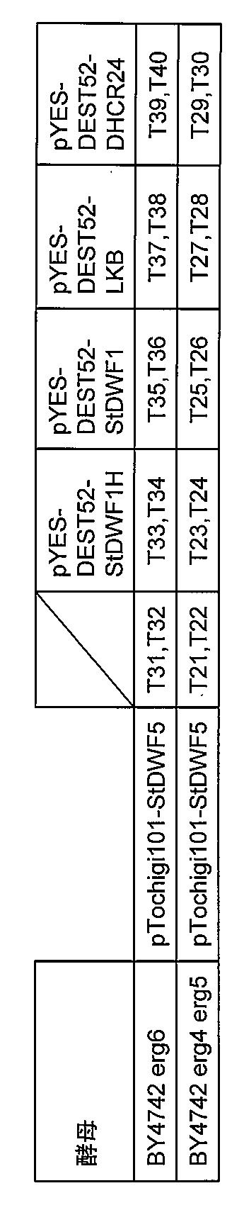 Patent WO2012157677A1 - ステロ...
