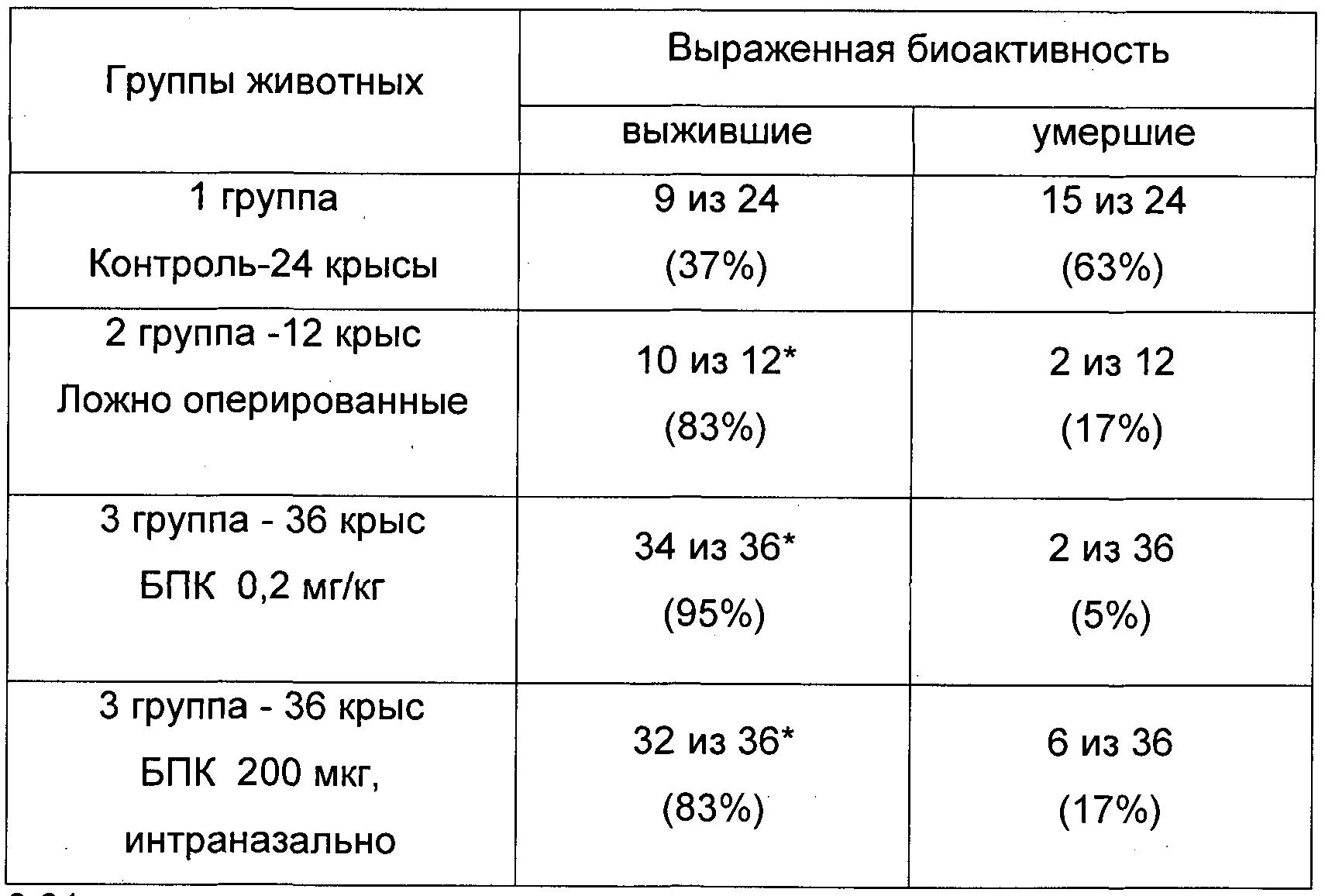 Анализ мочи показатели bld trace-cysed Прививочная карта 063 у Шипиловская улица