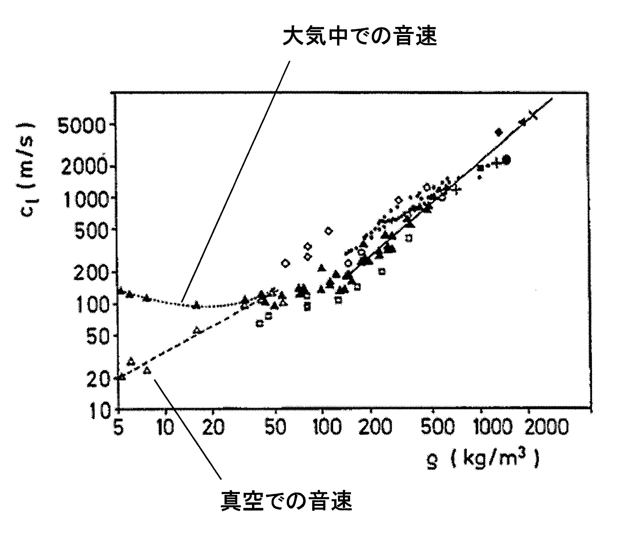 WO2012172733A1 - シリカ多孔体の製造方法         - Google PatentsFamily