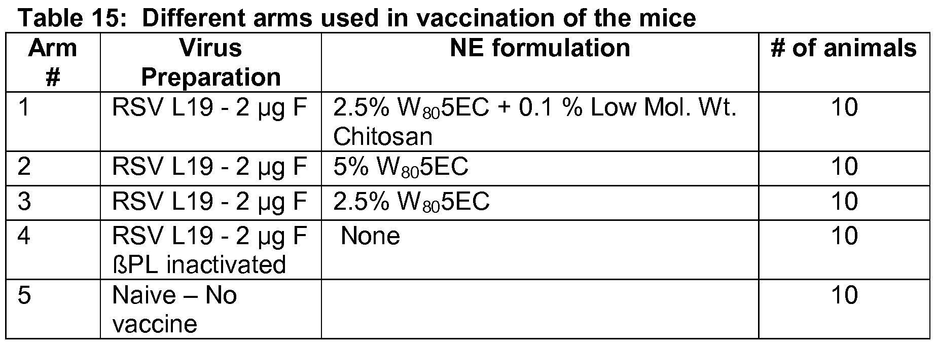 rsv vaccine formulation Keywords: respiratory syncytial virus candidate vaccines protective  near-full  length f glycoprotein formulated as a nanoparticle vaccine.