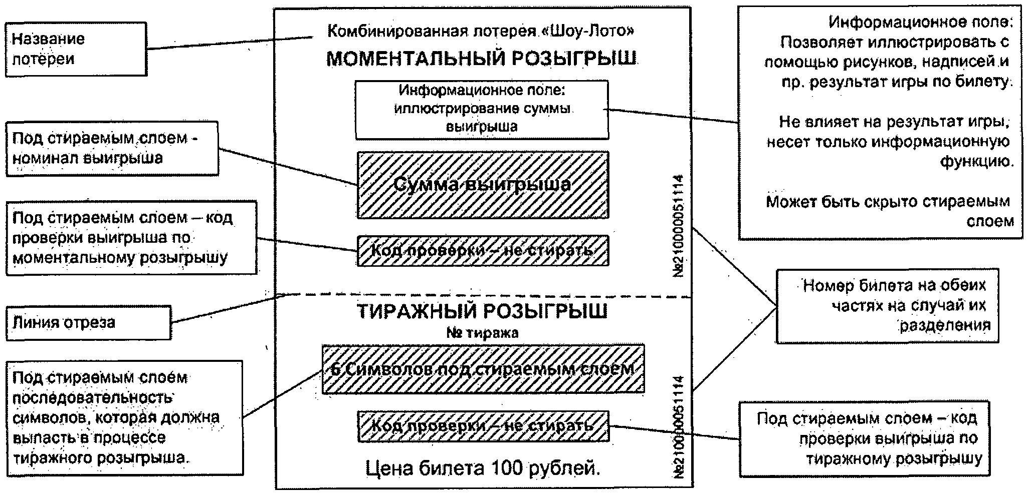схема расчета выигрышных комбинаций