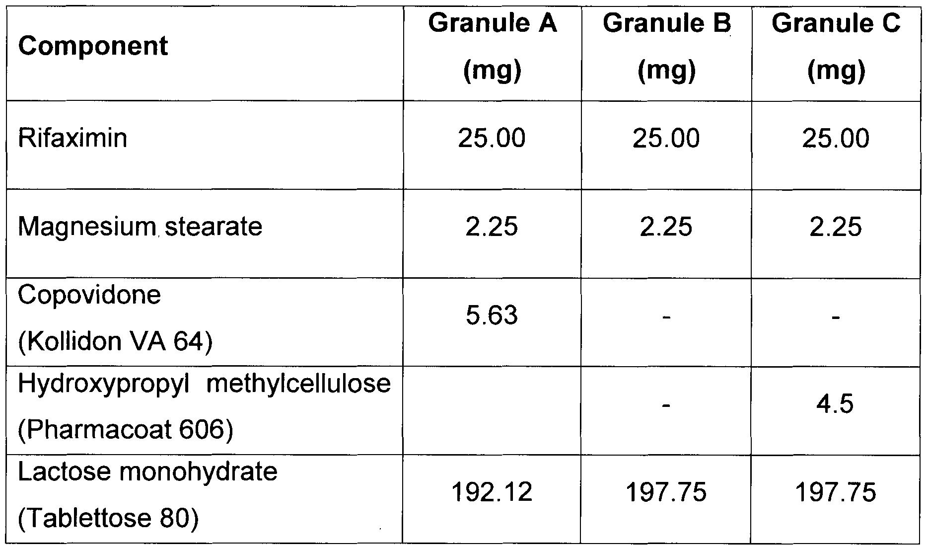 european pharmacopea method disintegration of vaginal