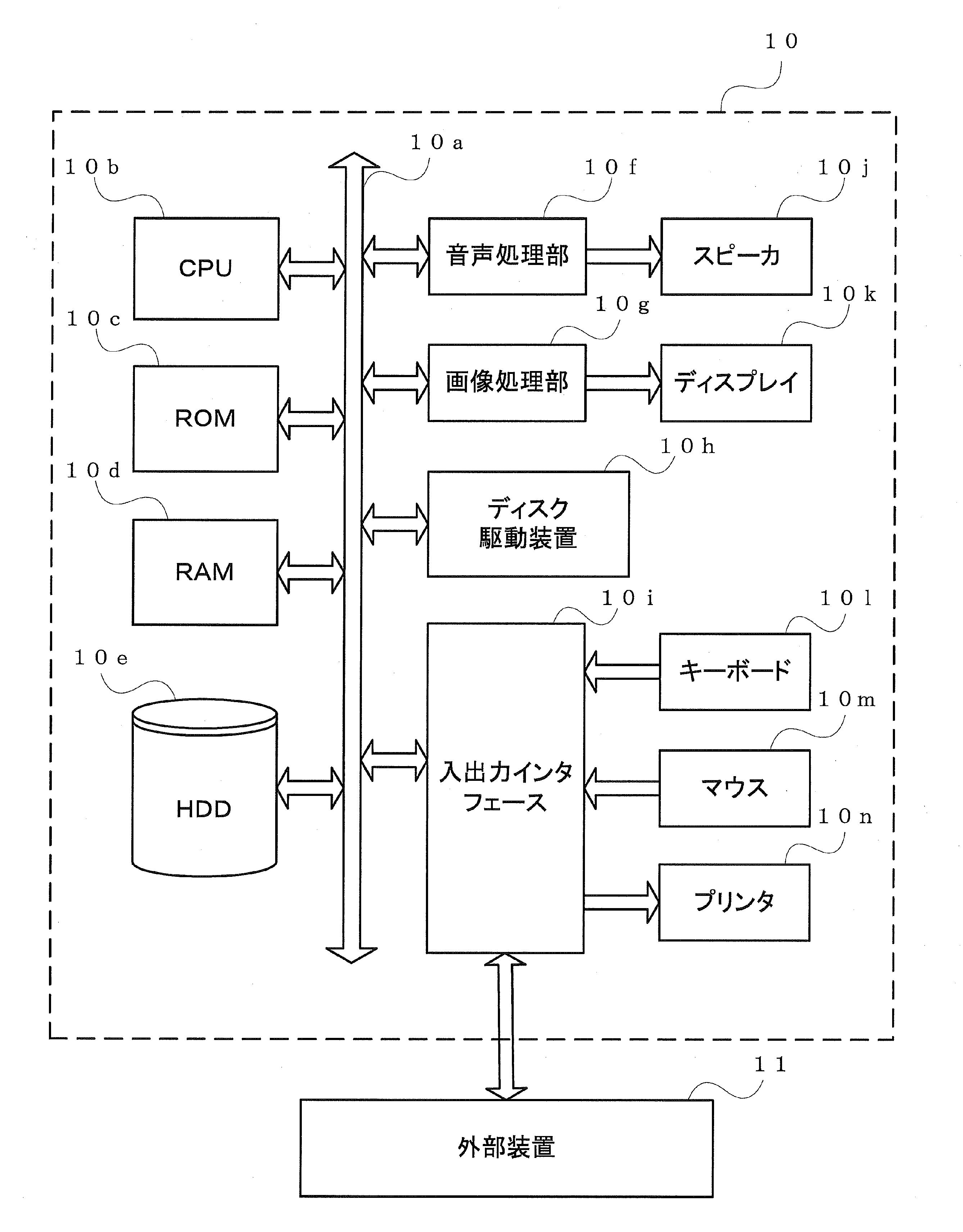 Patent WO2013024810A1 - 高速演...