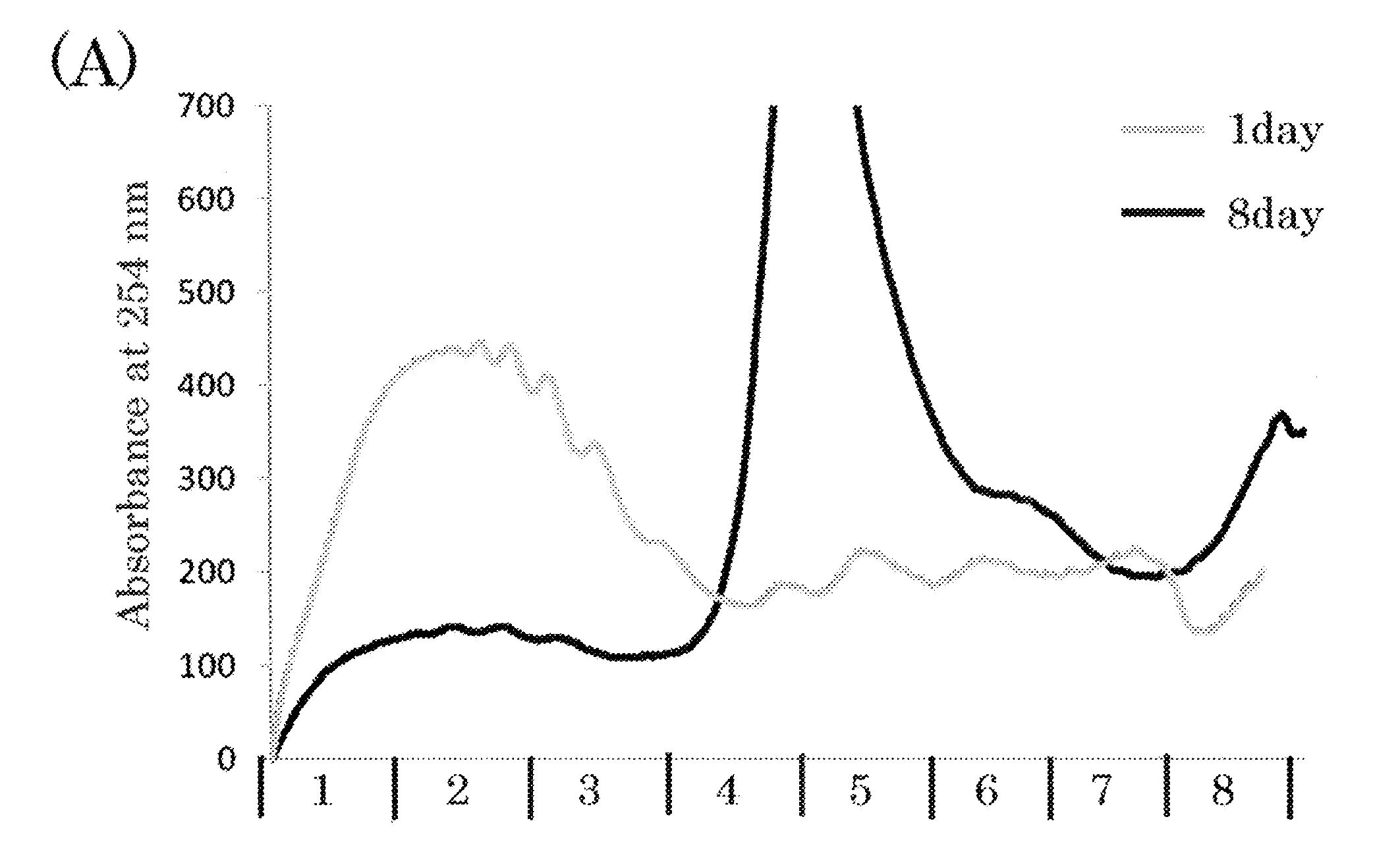 Patent Drawing     形質転換植物細胞を用いたタンパク質製造方法