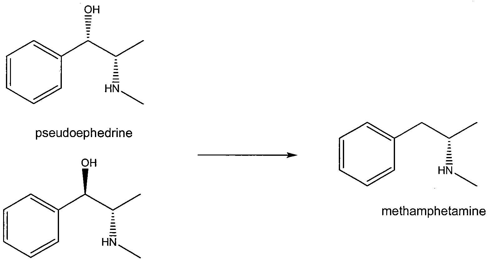Methamphetamine synthesis red phosphorus