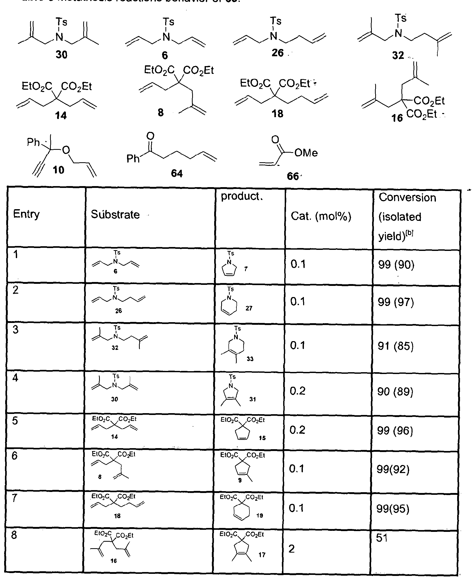 thermally stable latent olefin metathesis catalysts Handbook of metathesis ruthenium olefin metathesis catalysts supported by cyclic alkyl aminocarbenes latent ruthenium catalysts for romp.