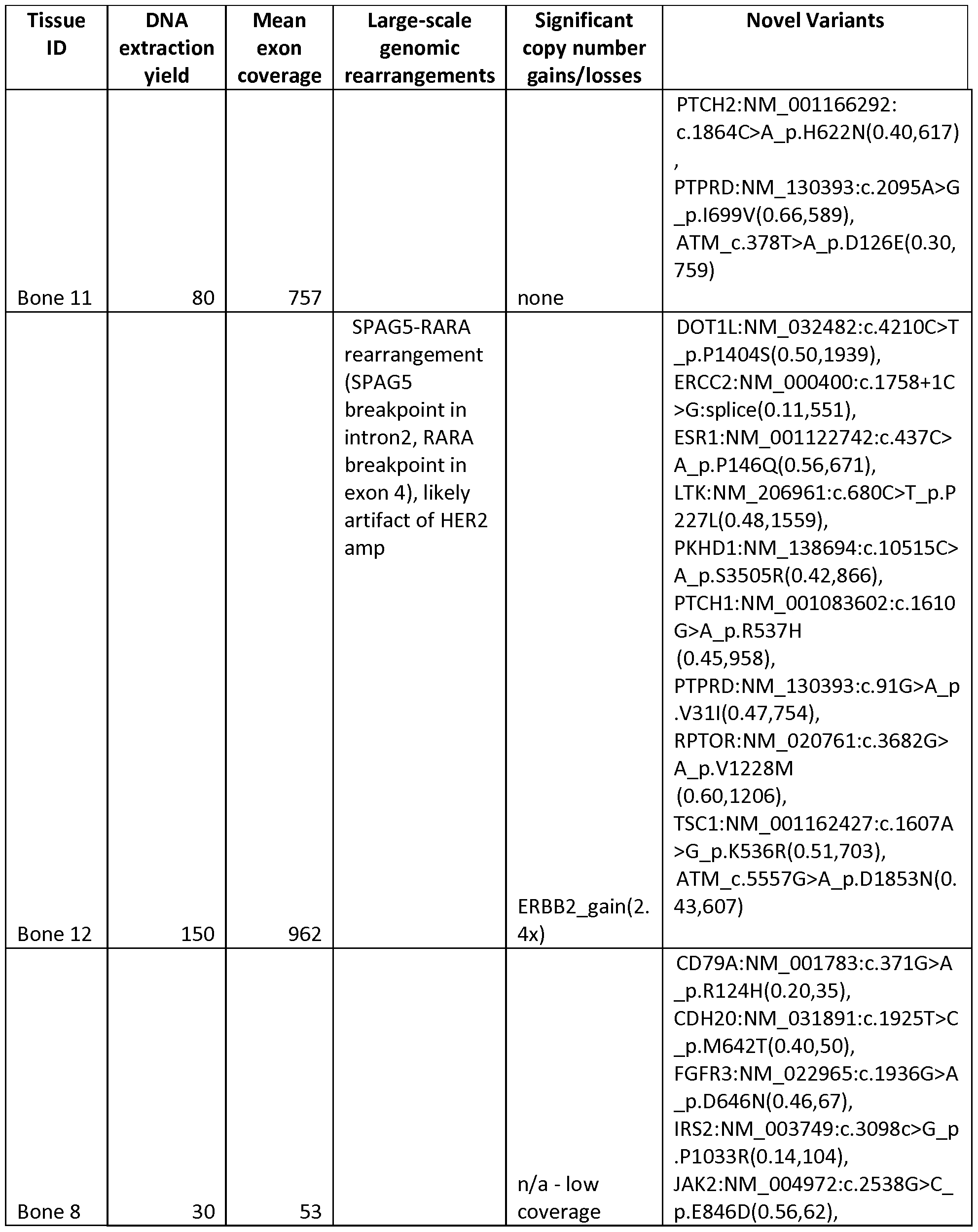 cpt code mag3 renal scan lasix