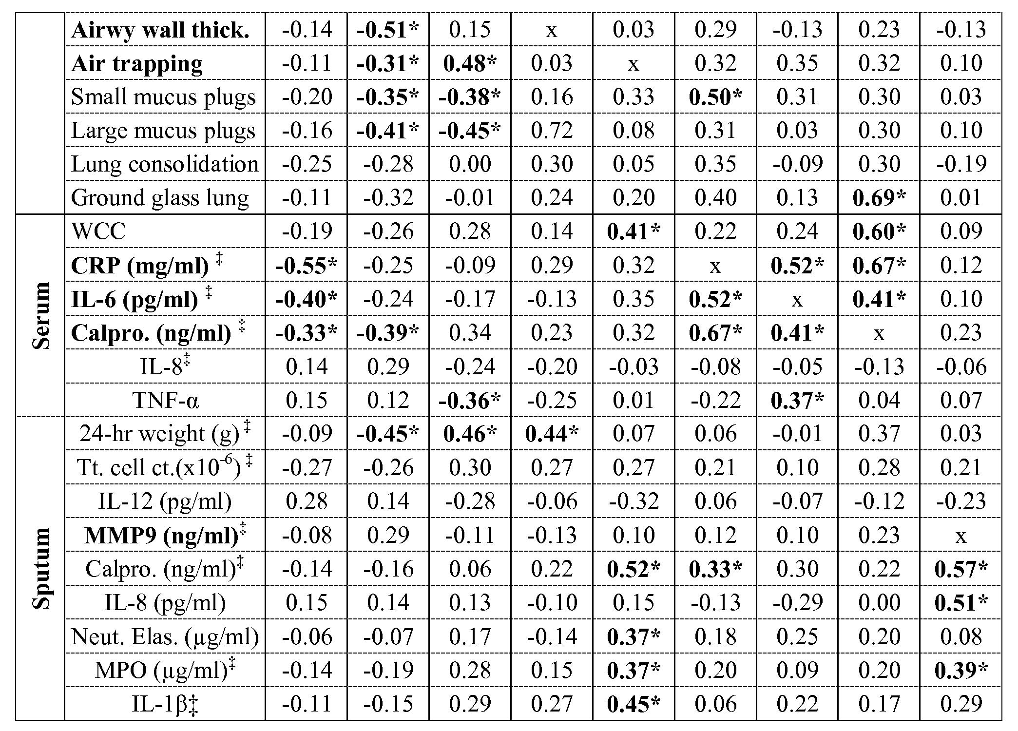 Periodic table molar mass periodic table mass molar periodic table mass molar chart 0001g imgf000087 nvjuhfo Choice Image